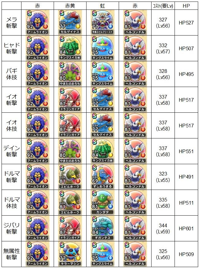 バトルマスター最強こころ200823